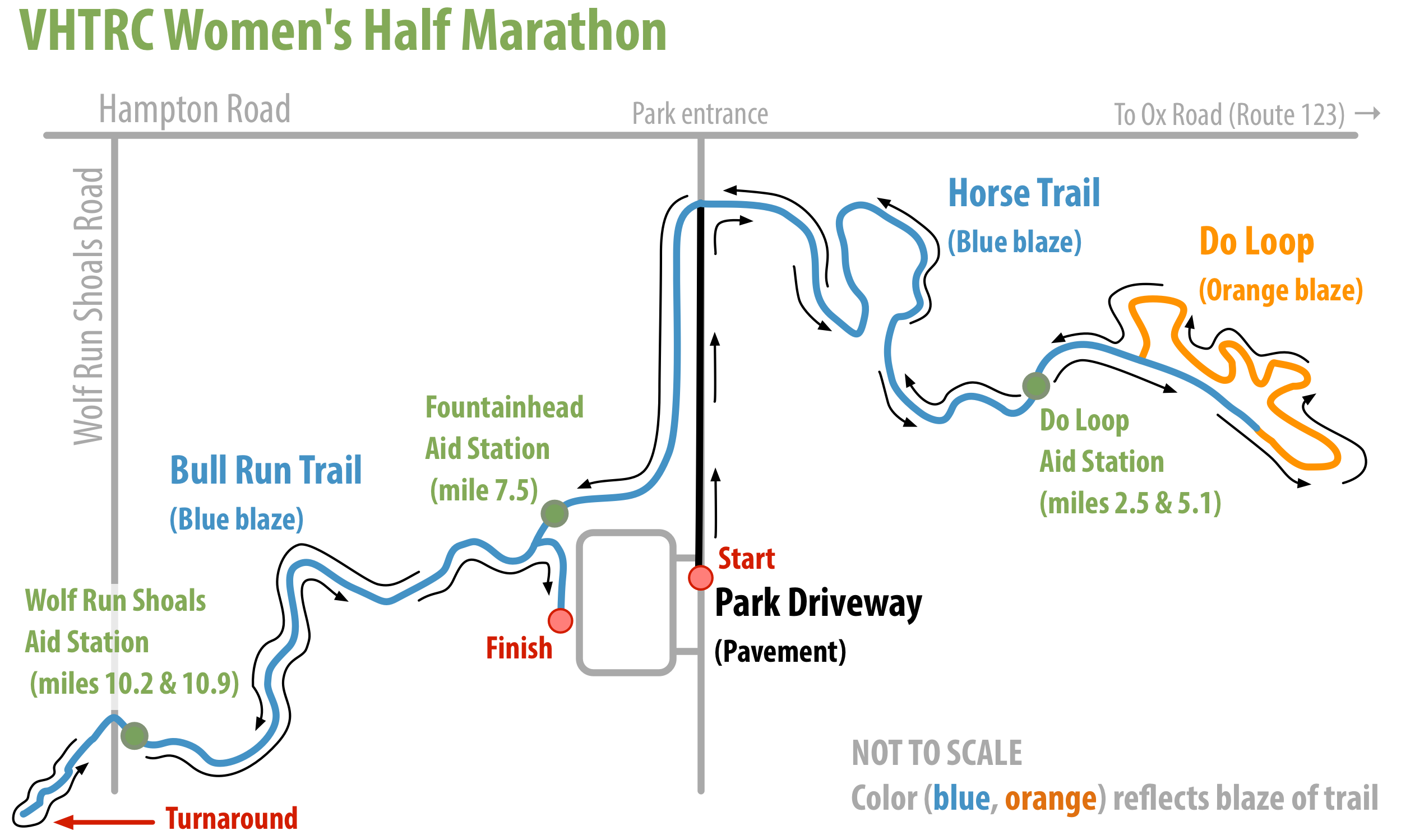 Schematic map of the Women's Half Marathon course